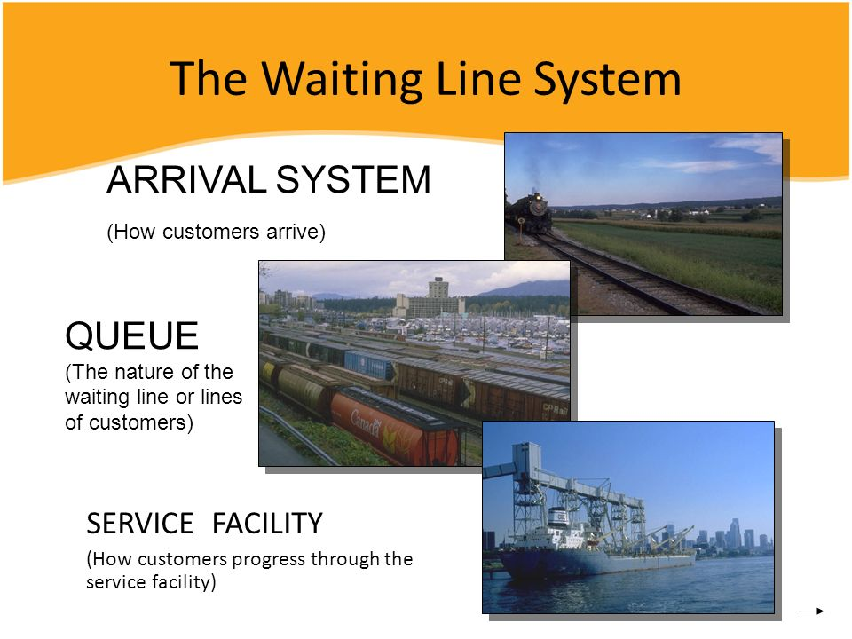 The Waiting Line System