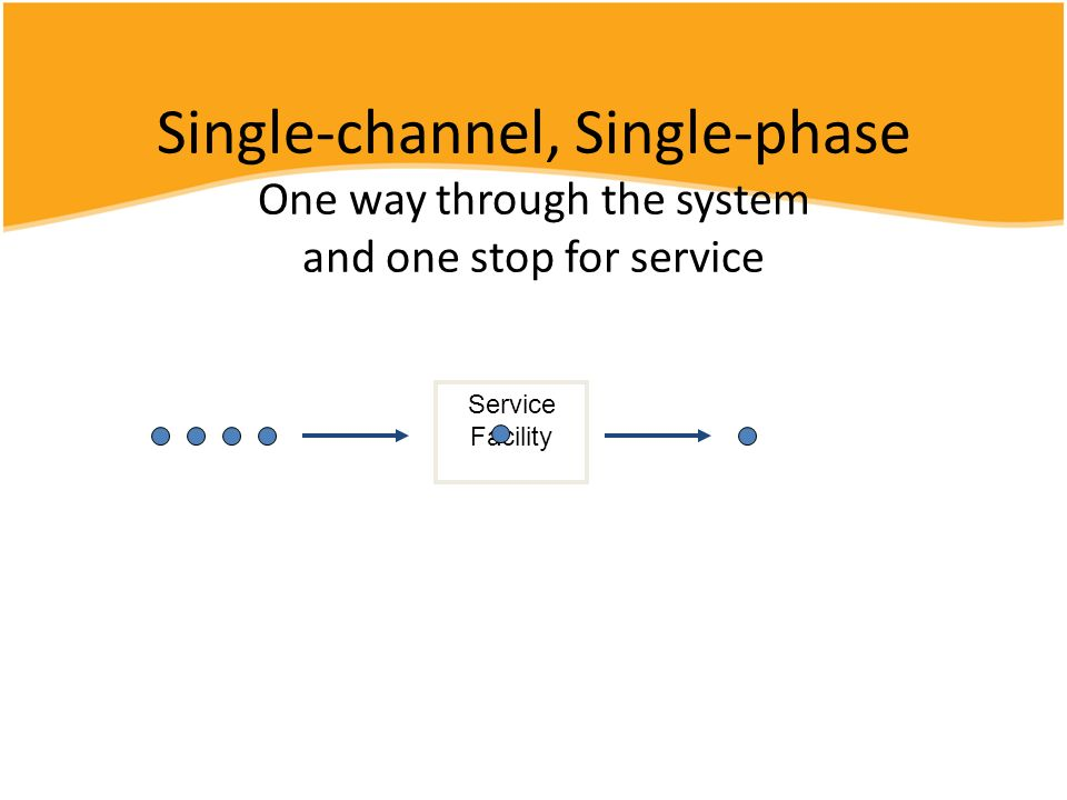 Single-channel, Single-phase One way through the system and one stop for service