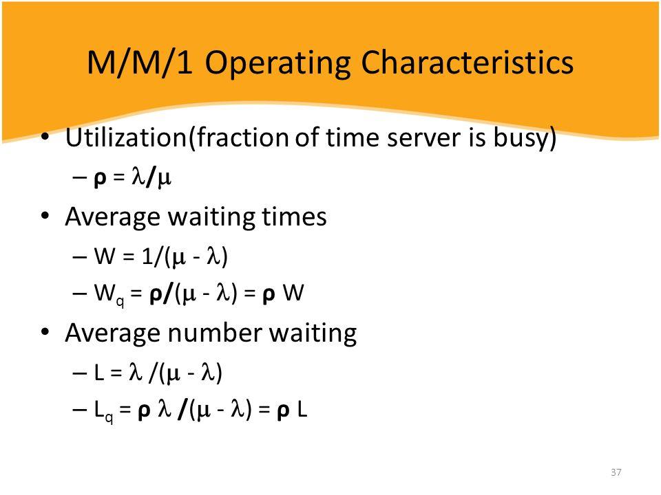 M/M/1 Operating Characteristics