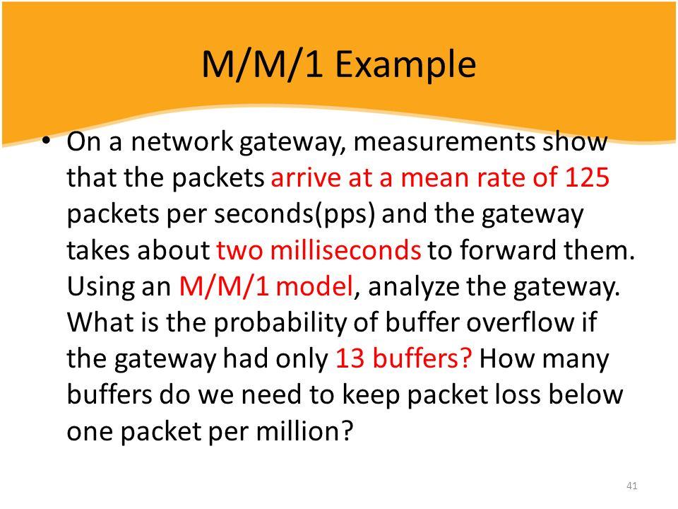 M/M/1 Example