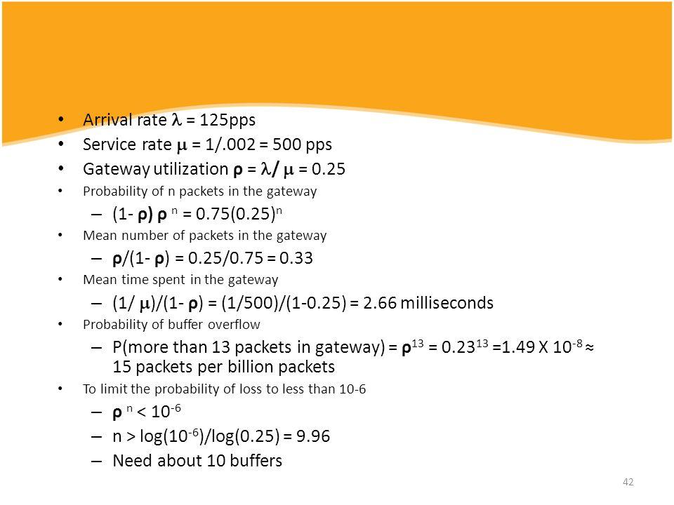 Gateway utilization ρ = /  = 0.25 (1- ρ) ρ n = 0.75(0.25)n