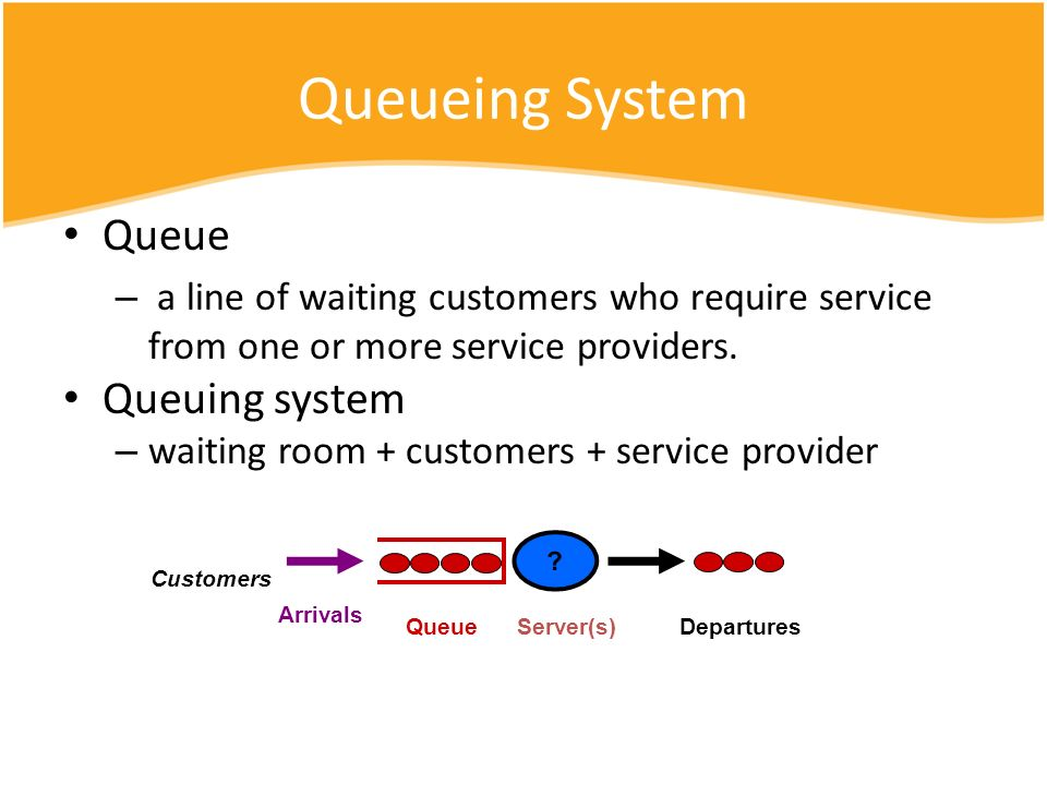 Queueing System Queue Queuing system
