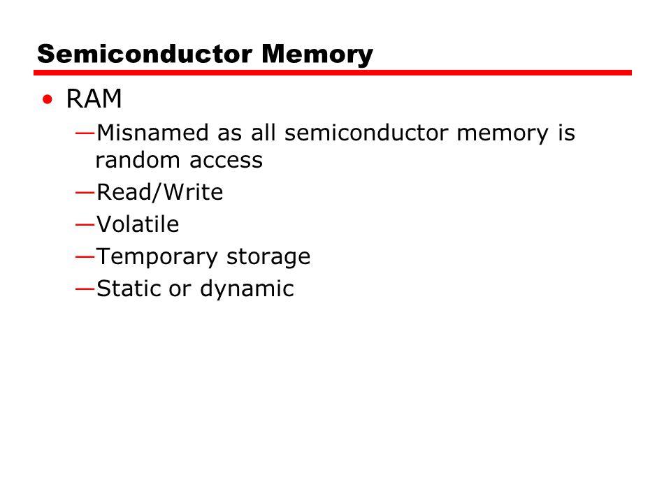Semiconductor Memory RAM