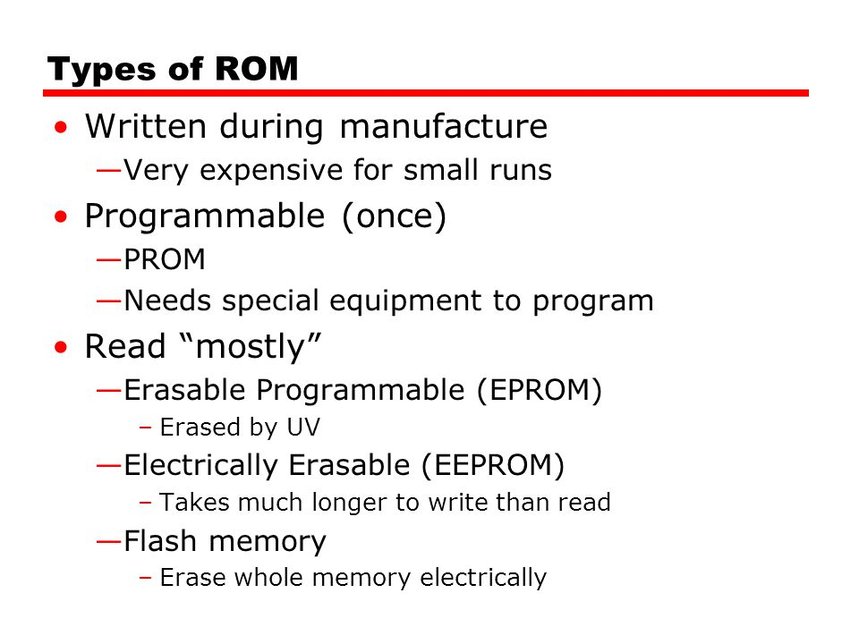 Written during manufacture Programmable (once)