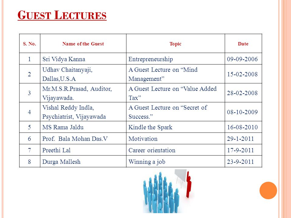 Guest Lectures 1 Sri Vidya Kanna Entrepreneurship 09-09-2006 2