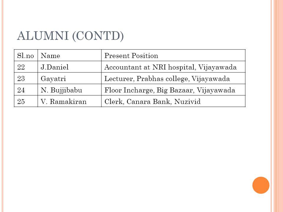 ALUMNI (CONTD) Sl.no Name Present Position 22 J.Daniel
