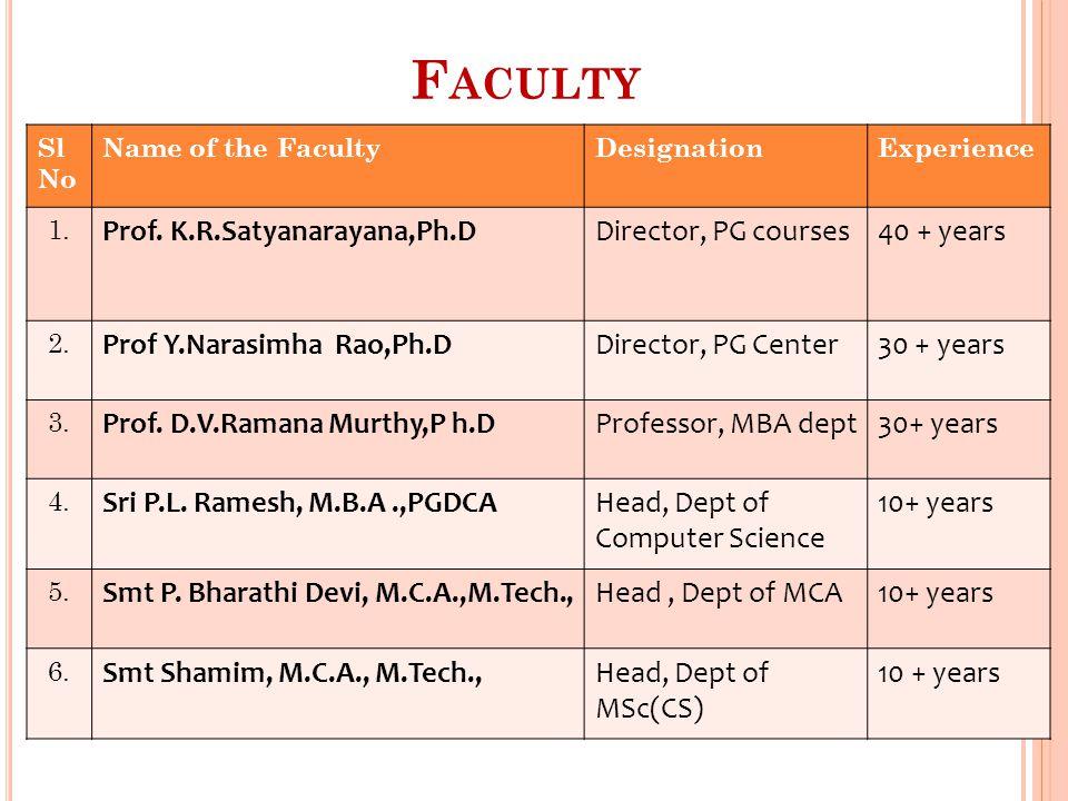 Faculty Prof. K.R.Satyanarayana,Ph.D Director, PG courses 40 + years