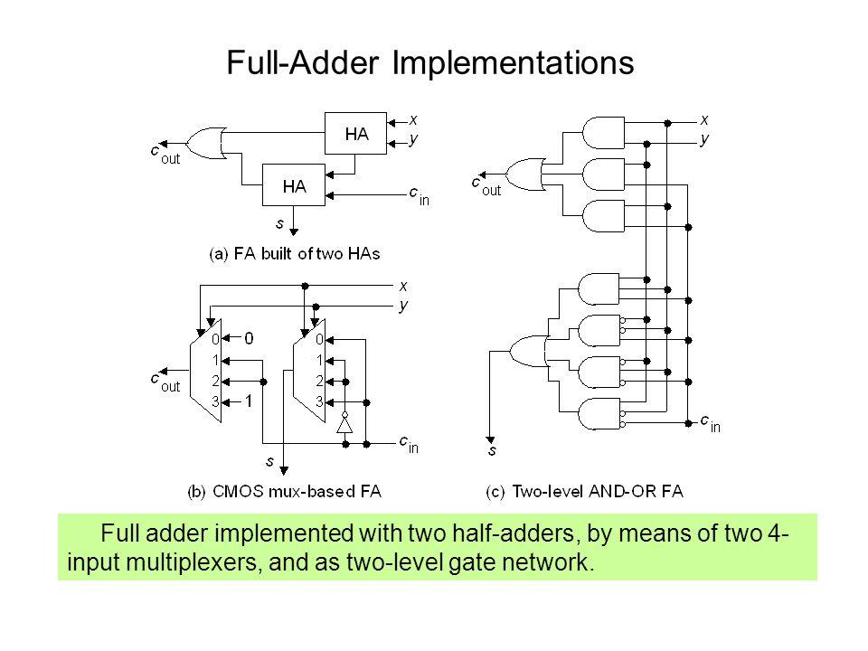 Full-Adder Implementations