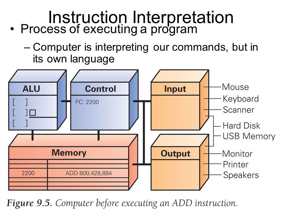 Instruction Interpretation
