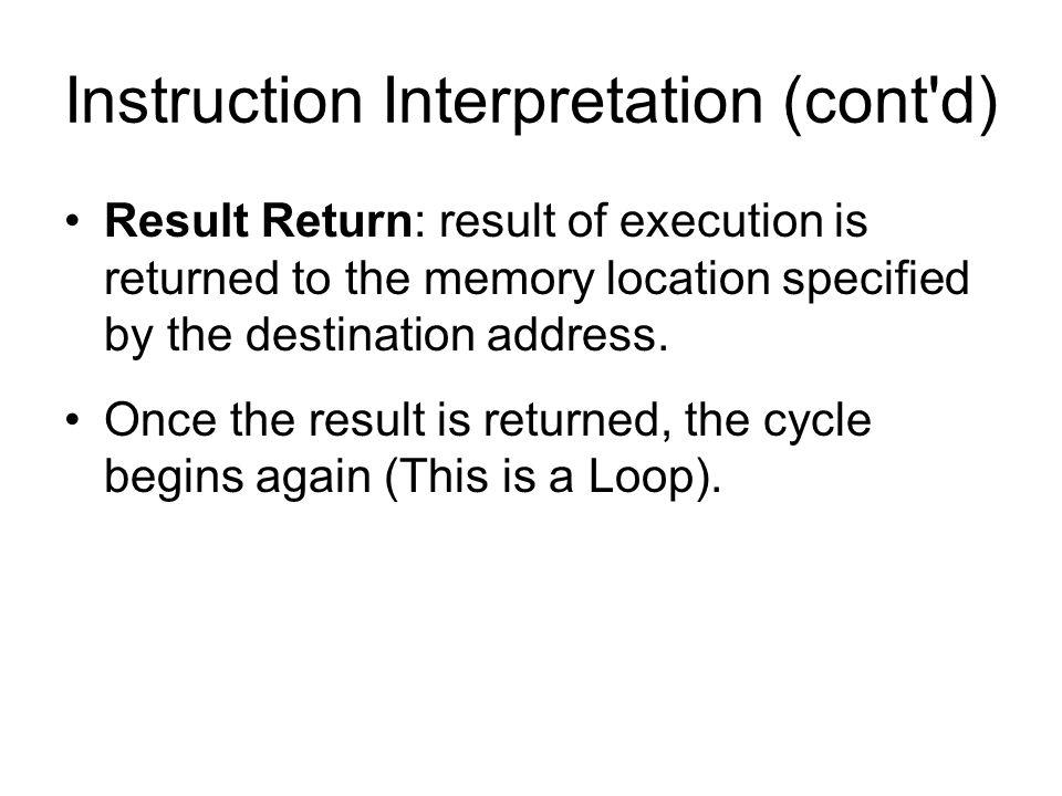 Instruction Interpretation (cont d)