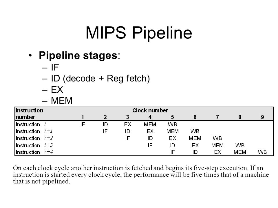 MIPS Pipeline Pipeline stages: IF ID (decode + Reg fetch) EX MEM