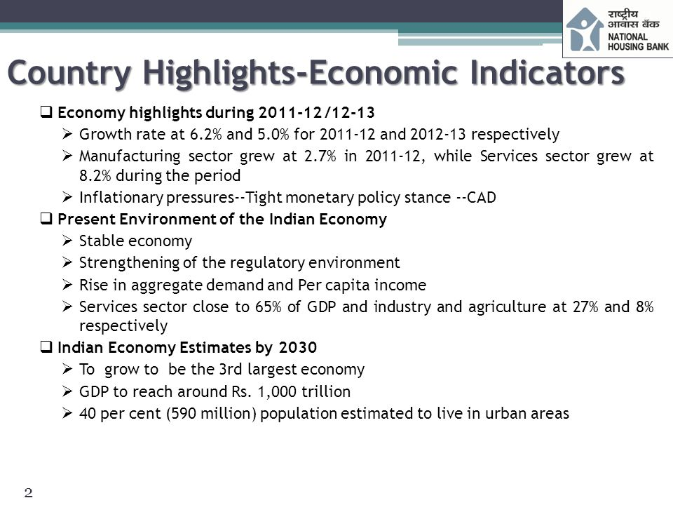 Country Highlights-Economic Indicators