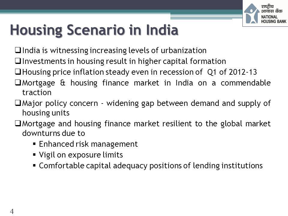Housing Scenario in India