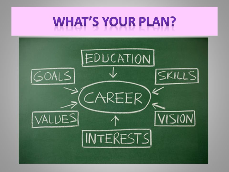 What's your plan