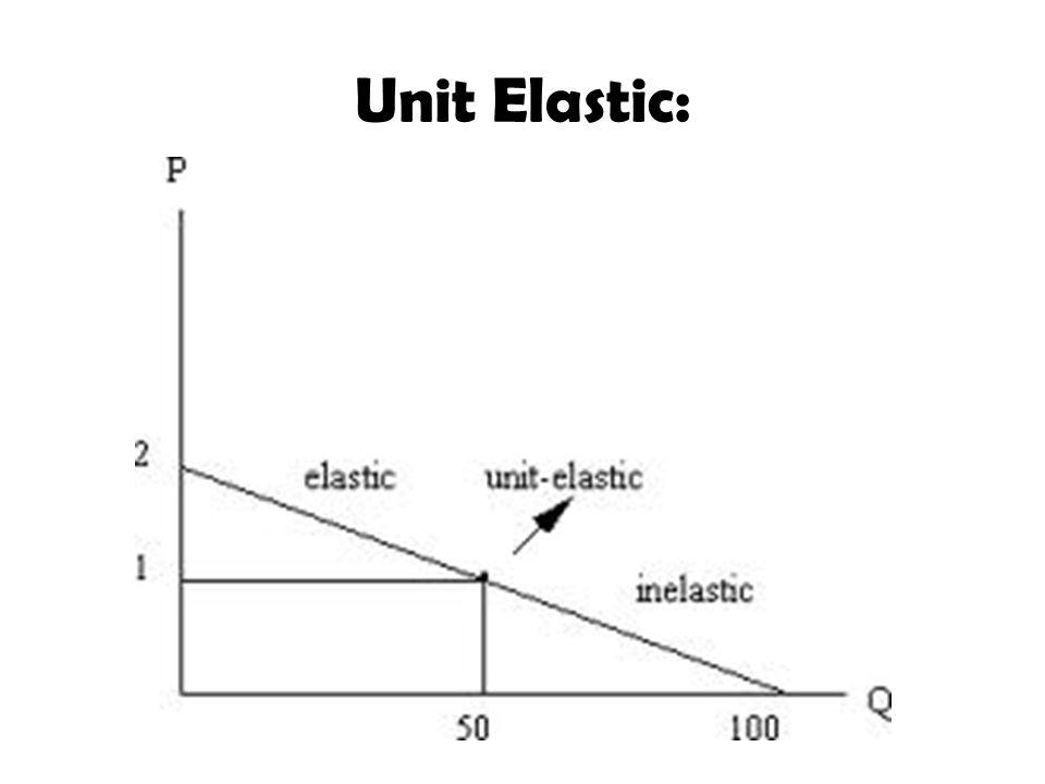 Unit Elastic: