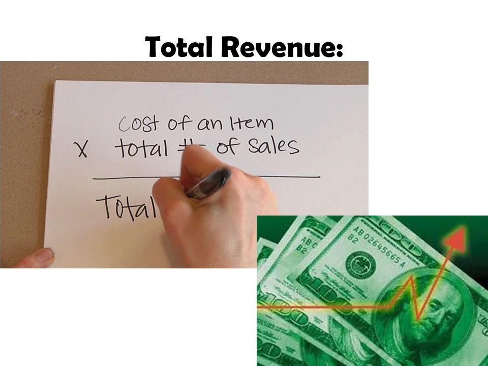 Total Revenue: