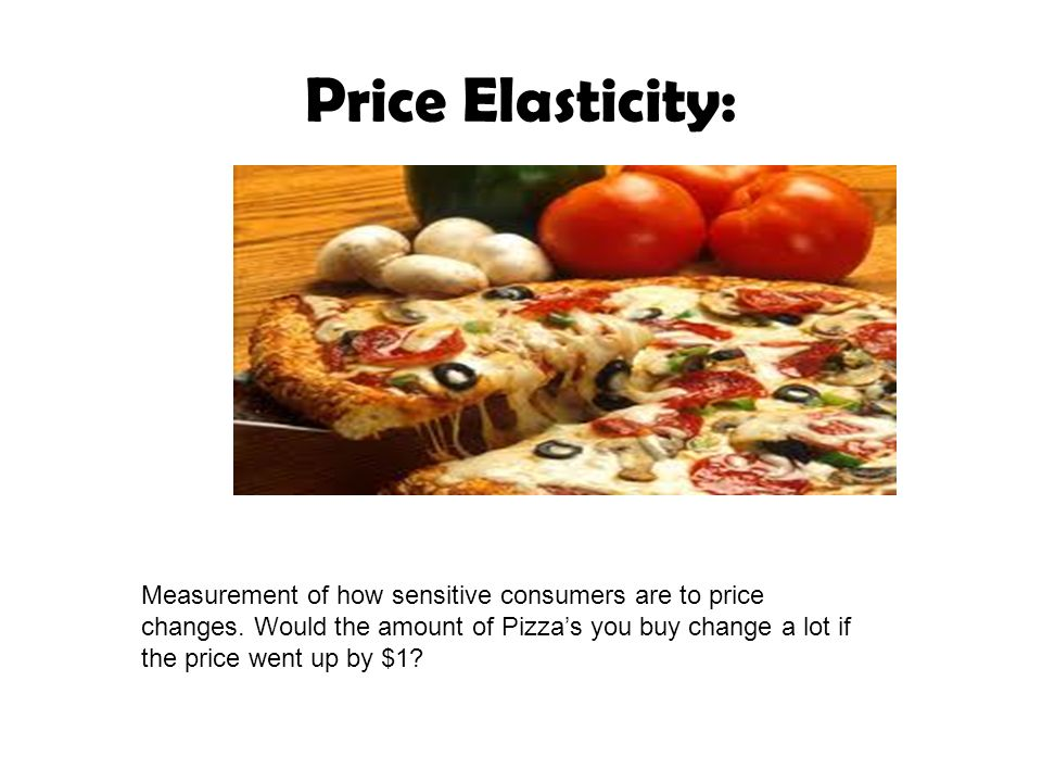 Price Elasticity: