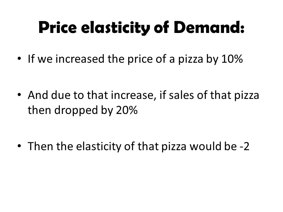 Price elasticity of Demand:
