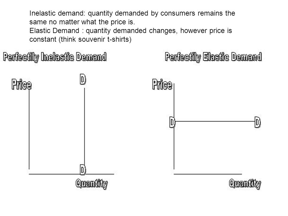 Inelastic demand: quantity demanded by consumers remains the same no matter what the price is.