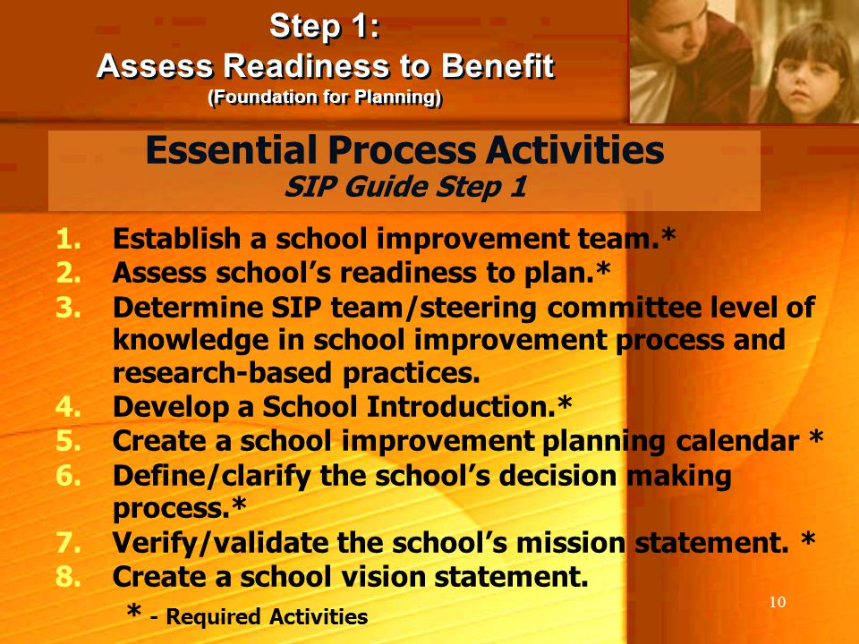 Essential Process Activities