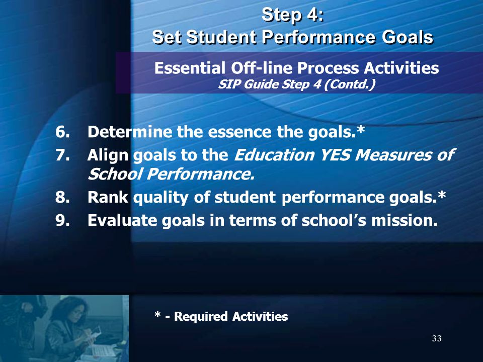 Set Student Performance Goals Essential Off-line Process Activities