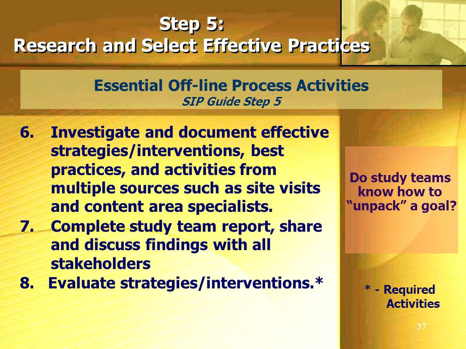 Research and Select Effective Practices
