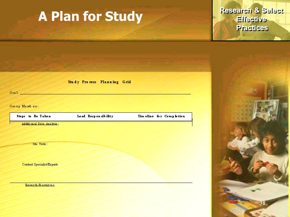 Research & Select Effective Practices A Plan for Study