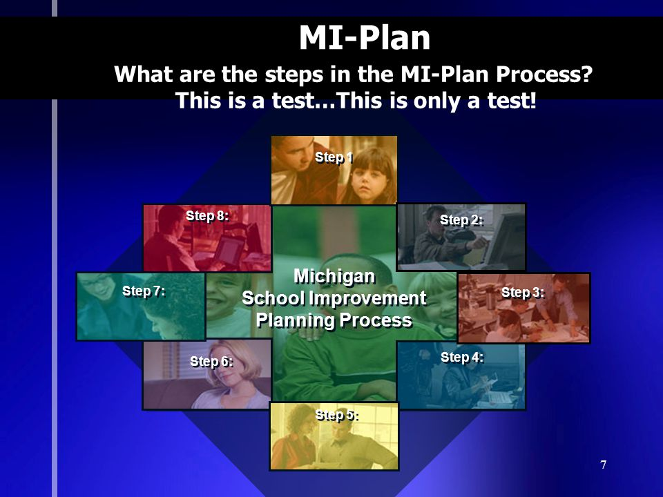 MI-Plan What are the steps in the MI-Plan Process