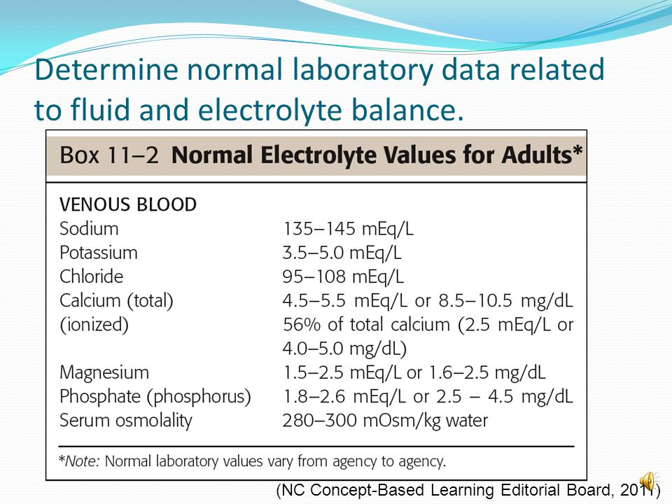 Determine normal laboratory data related to fluid and electrolyte balance.