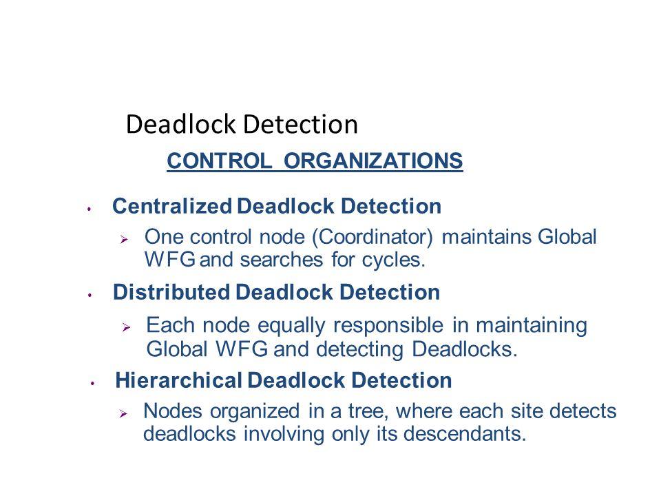 Deadlock Detection CONTROL ORGANIZATIONS