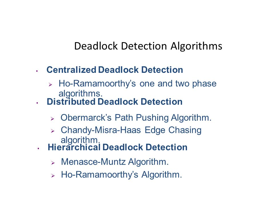 Deadlock Detection Algorithms