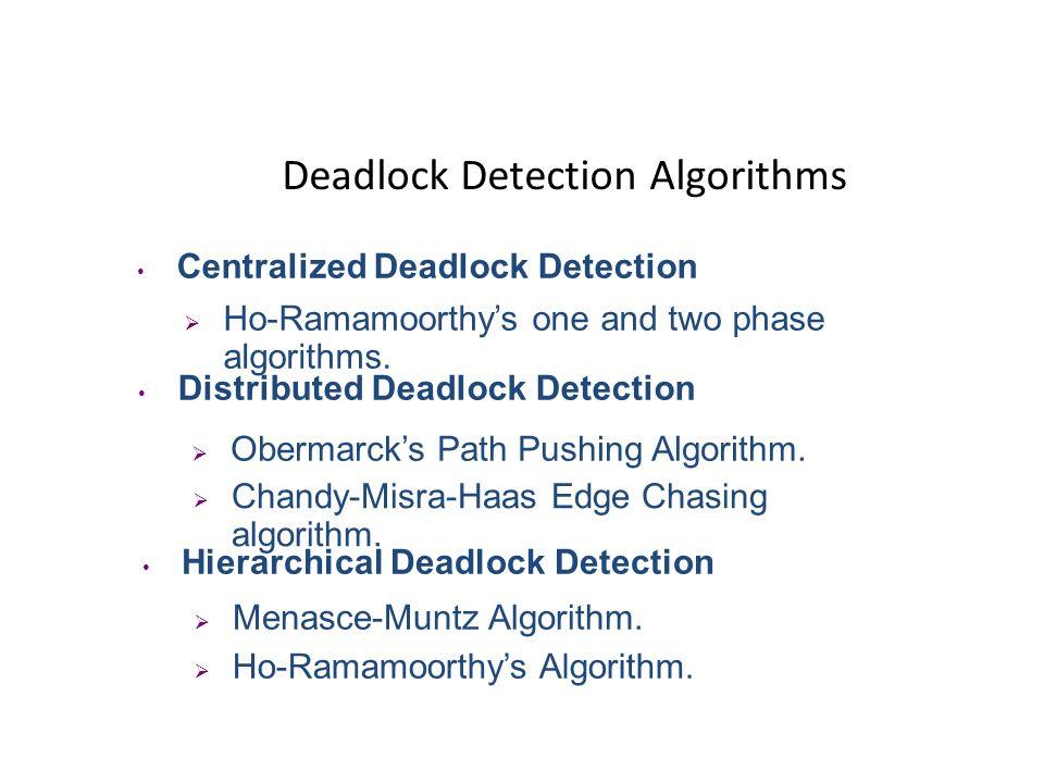 Deadlock Detection Algorithms