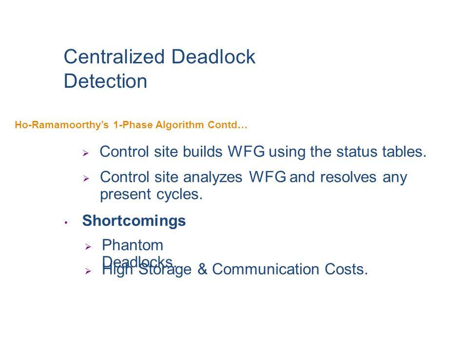Centralized Deadlock Detection