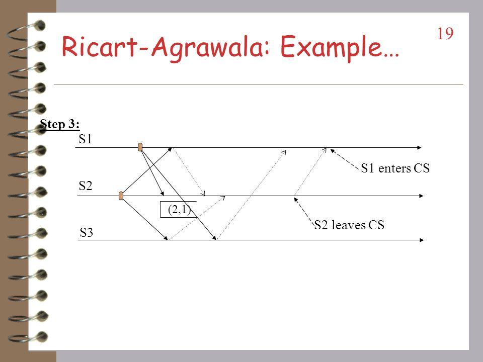 Ricart-Agrawala: Example…
