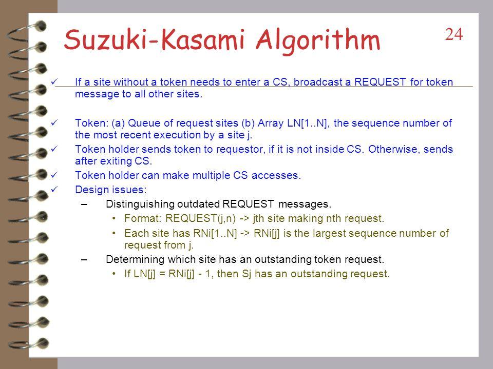 Suzuki-Kasami Algorithm