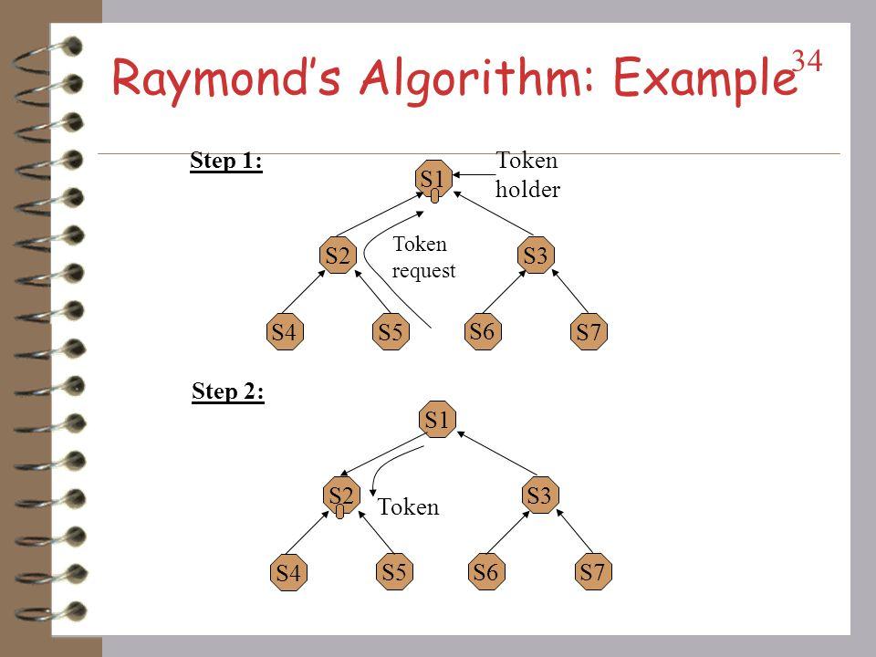 Raymond's Algorithm: Example