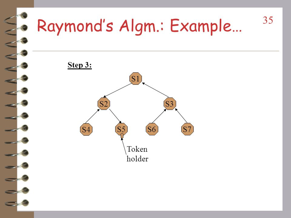 Raymond's Algm.: Example…