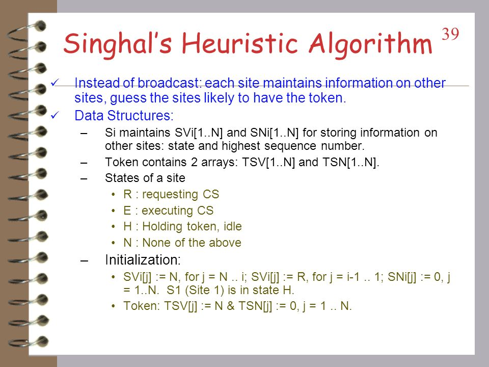 Singhal's Heuristic Algorithm