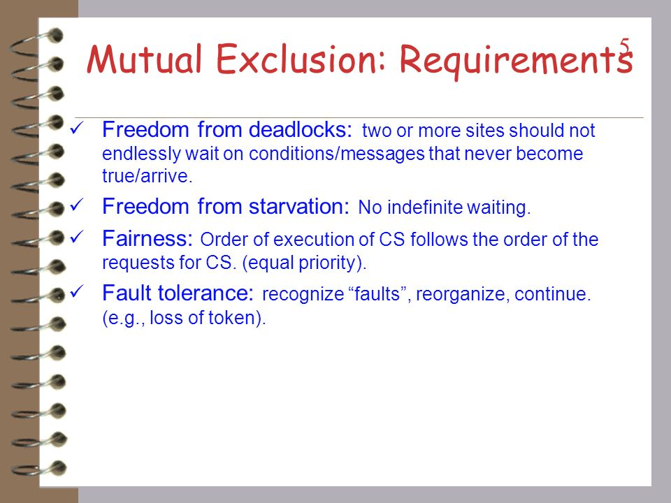 Mutual Exclusion: Requirements