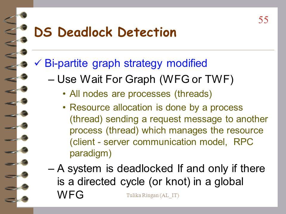 DS Deadlock Detection Bi-partite graph strategy modified