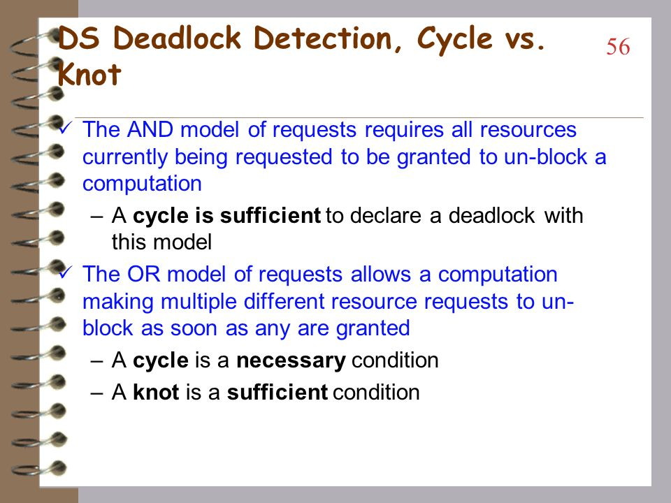 DS Deadlock Detection, Cycle vs. Knot