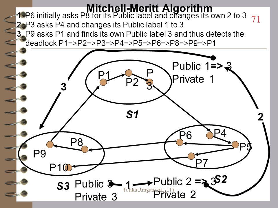 Mitchell-Meritt Algorithm