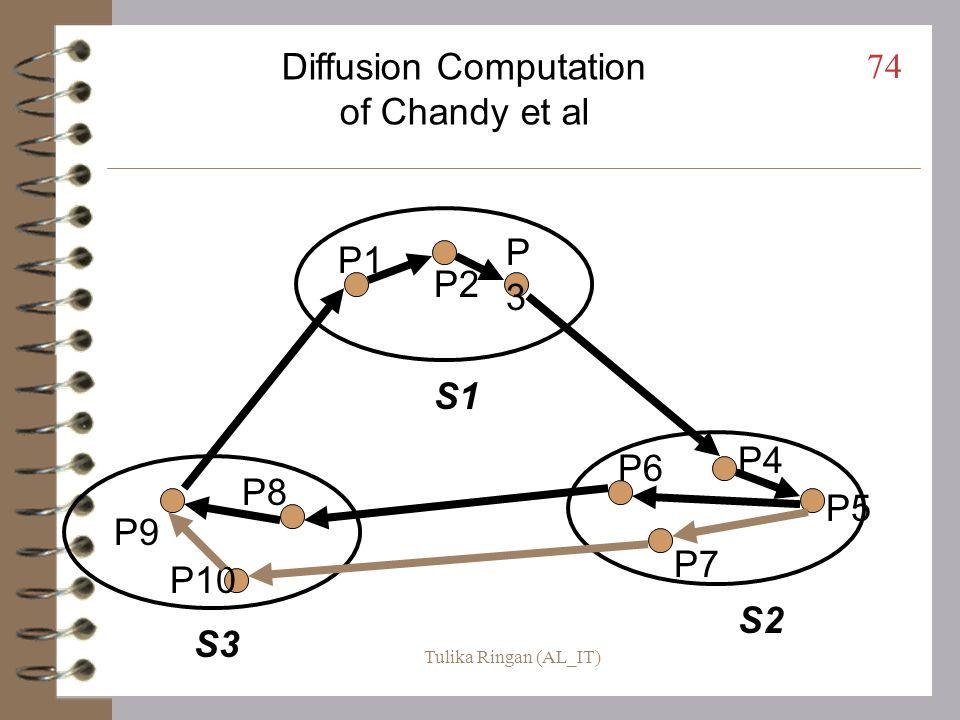 Diffusion Computation of Chandy et al