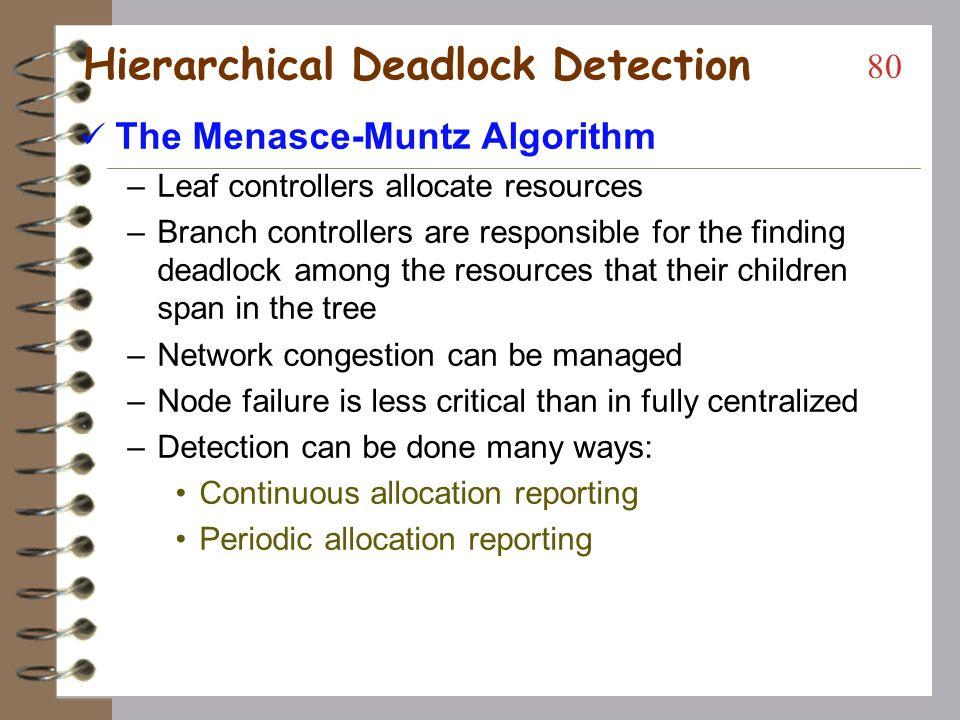 Hierarchical Deadlock Detection