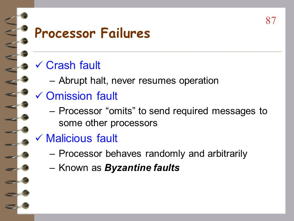 Processor Failures Crash fault Omission fault Malicious fault
