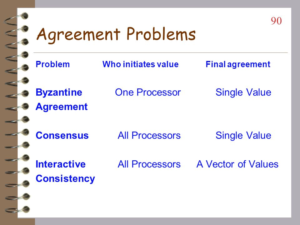 Agreement Problems Byzantine One Processor Single Value Agreement