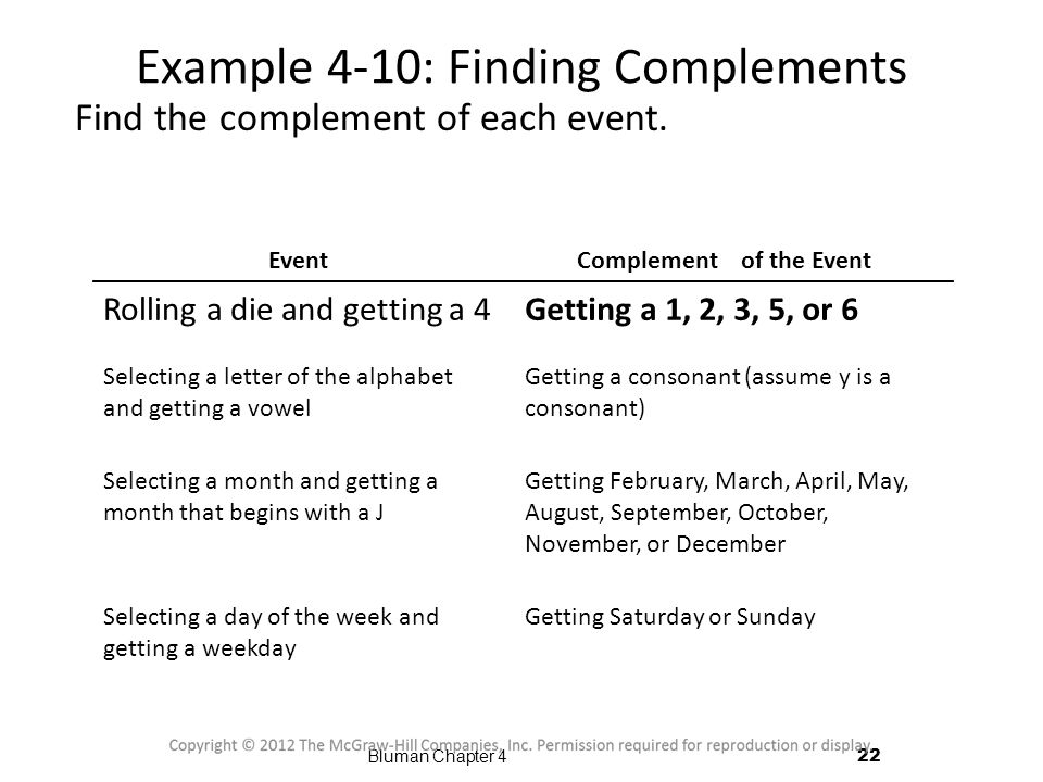 Example 4-10: Finding Complements