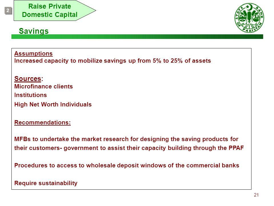 Savings Raise Private Domestic Capital Sources: Assumptions