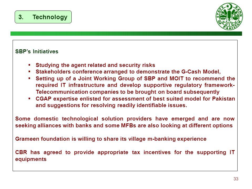3. Technology SBP's Initiatives