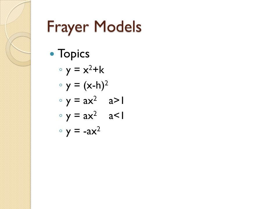 Frayer Models Topics y = x2+k y = (x-h)2 y = ax2 a>1 y = ax2 a<1
